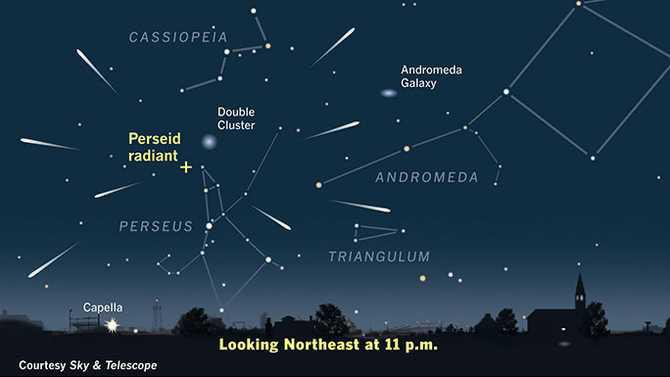 perseid-meteor-shower-sky-map-2015-sky-and-telescope