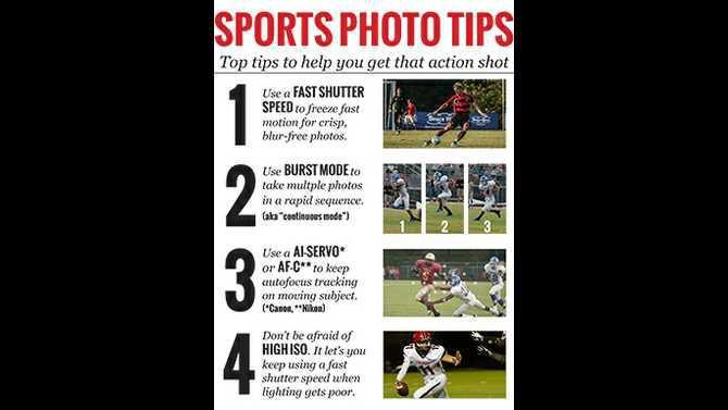 sports-photo-tips-CovNews