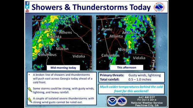 NWS peachtree city 10-3-14 storms