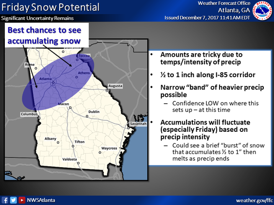 Friday Snow Potential