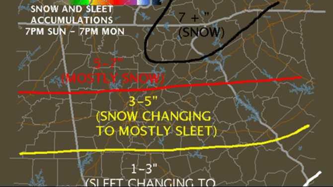NWS-weather-image-predictio